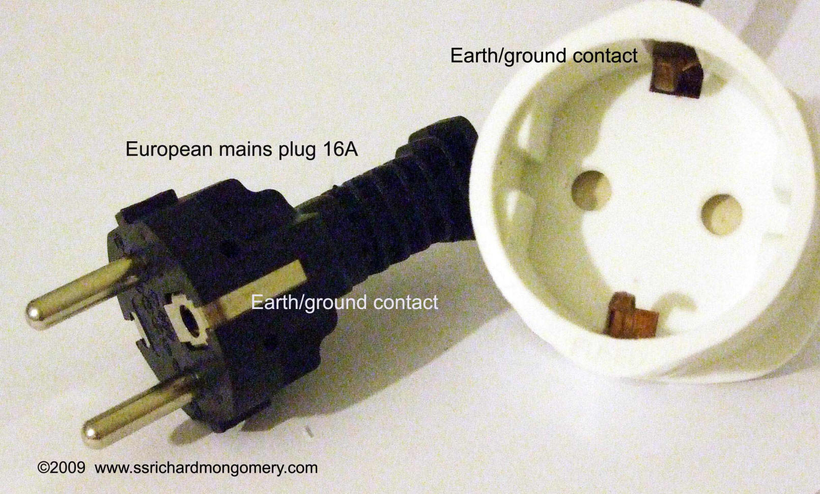 european socket adapter  correct type